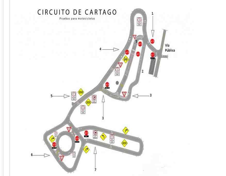 Ruta Cartago