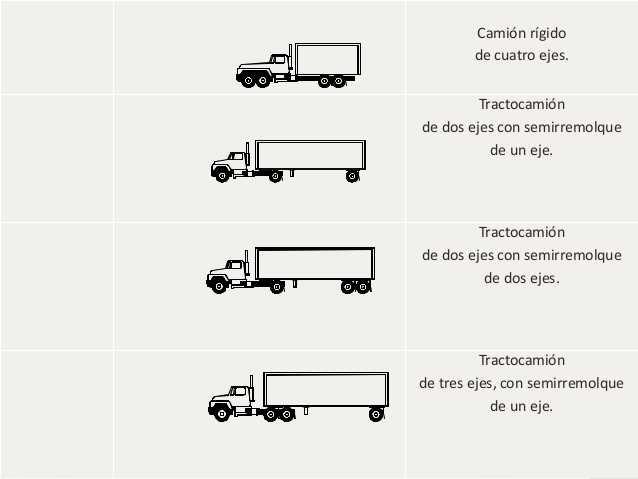 camiones de ejes