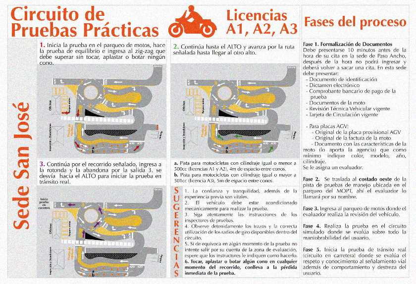 Photo of Requisitos para Prueba Practica y Teórica  de Manejo