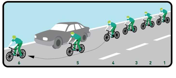 adelantando vehiculos por la derecha
