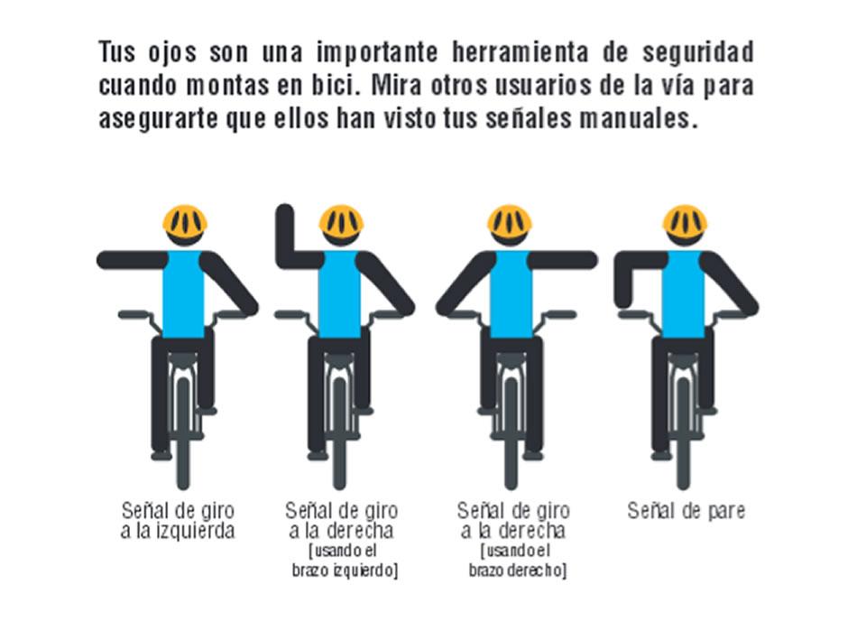 señalizacion que debe hacer un ciclista