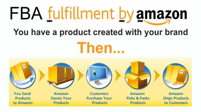fullfillment by amazon